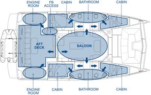 Planning H48